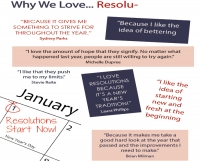 Why We Love... Resolutions: