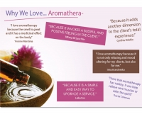 Why We Love... Aromatherapy: 2016