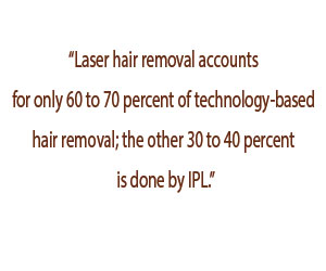 The Booming Business of Laser Hair Removal