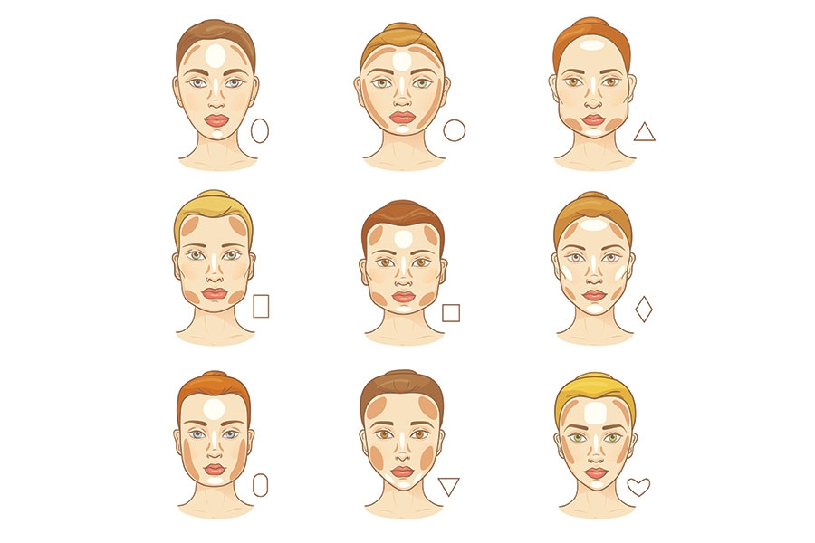 Contour and Highlight like a Pro: A Step-By-Step Guide