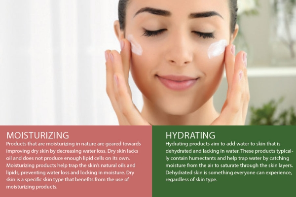 This or That: Hydrating Versus Moisturizing