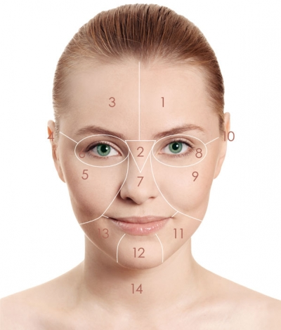 Reading Your Clients: Face Mapping